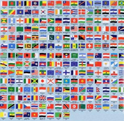 Tout Les Pays Du Monde Toute Les Villes Drapeau